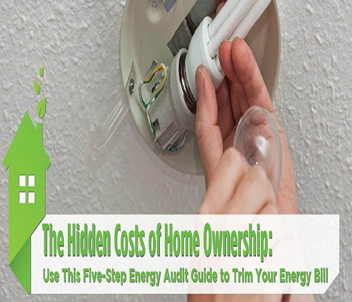 General The Hidden Costs of Home Ownership (Part 4): Lighting